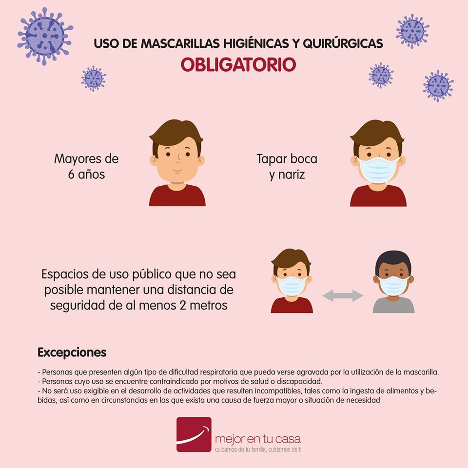 Infografía del uso de mascarillas obligatorio
